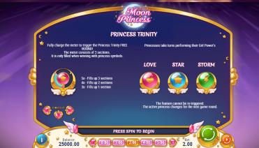moon princess Princess Trinity