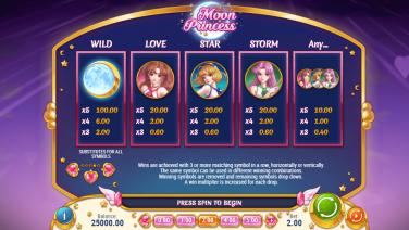 moon princess themed symbols