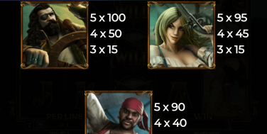 Age of Pirates Symbols