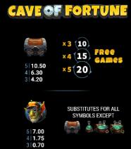 Cave of Fortune Symbols