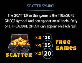 Cave of Fortune scatter symbols