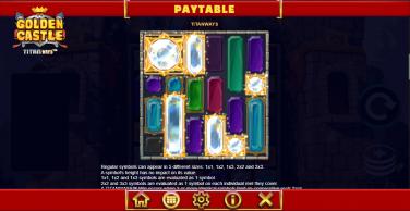 Golden Castle Paytable