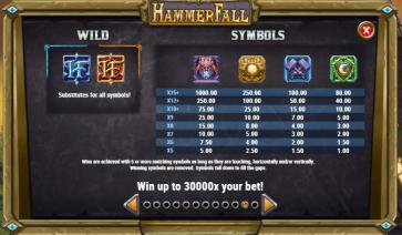 HammerFall Symbols