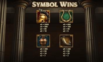 Legend of Athena Symbols