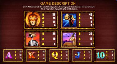 Lion's Riches Symbols