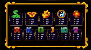 Mega Phoenix Symbols