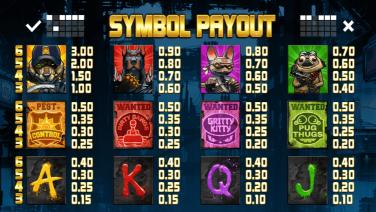 Nitropolis 2. 6 Symbols