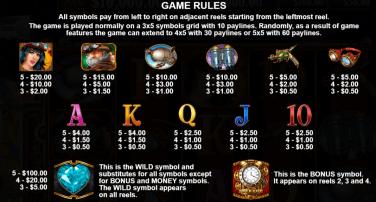 The Amazing Money Machine Symbols