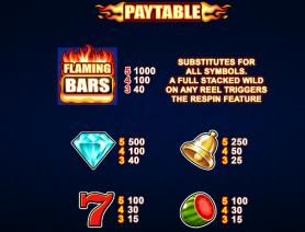 Flaming Bars Symbols