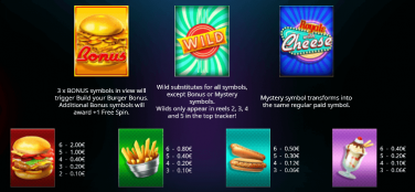 Royale With Cheese Megaways Symbols