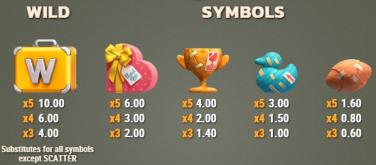 Pack and Cash Symbols