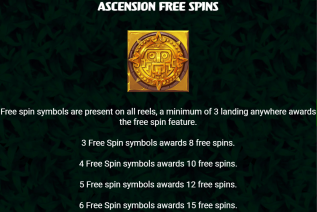 Aztec Ascent Ascension Free Spins