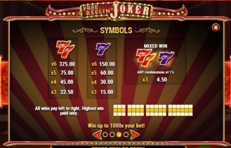 Free Reelin' Joker Symbols