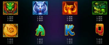 Legend of the Four Beasts Legend of the Four Beasts Symbols